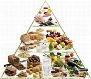 folsyre i mad